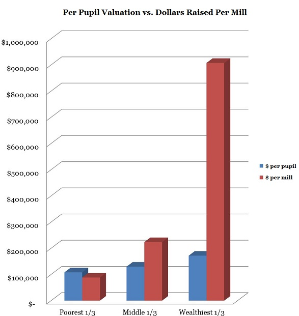 Valuation Comparison