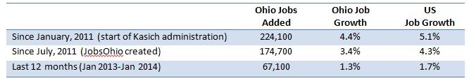 ohio-vs-us