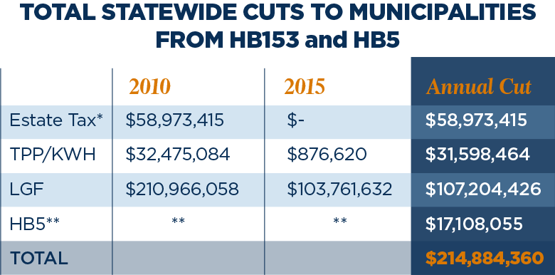 budget_cuts